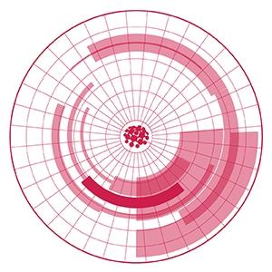 Logo_PropostaALEMANNOPETRALIA[1]